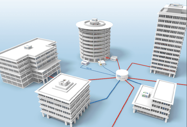 Sauter Vision Center verbindet verschiedene Gebäude