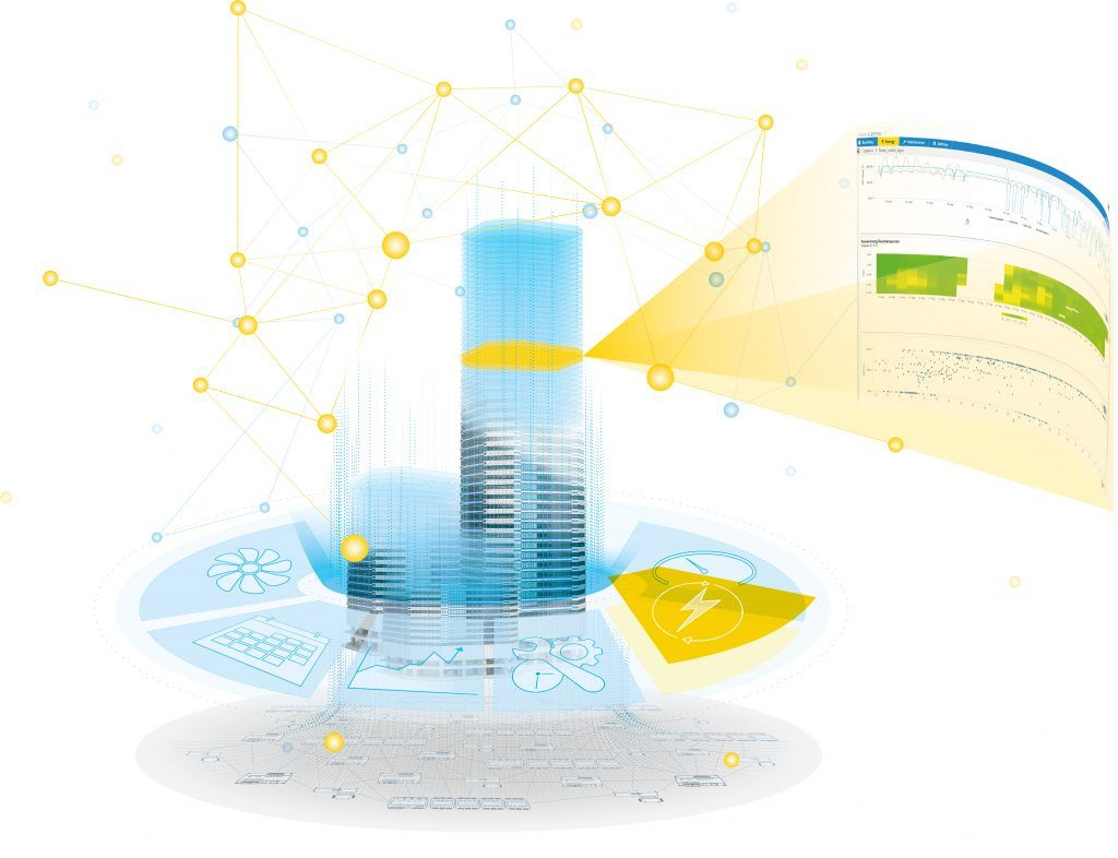 Visual Business Intelligent Hub